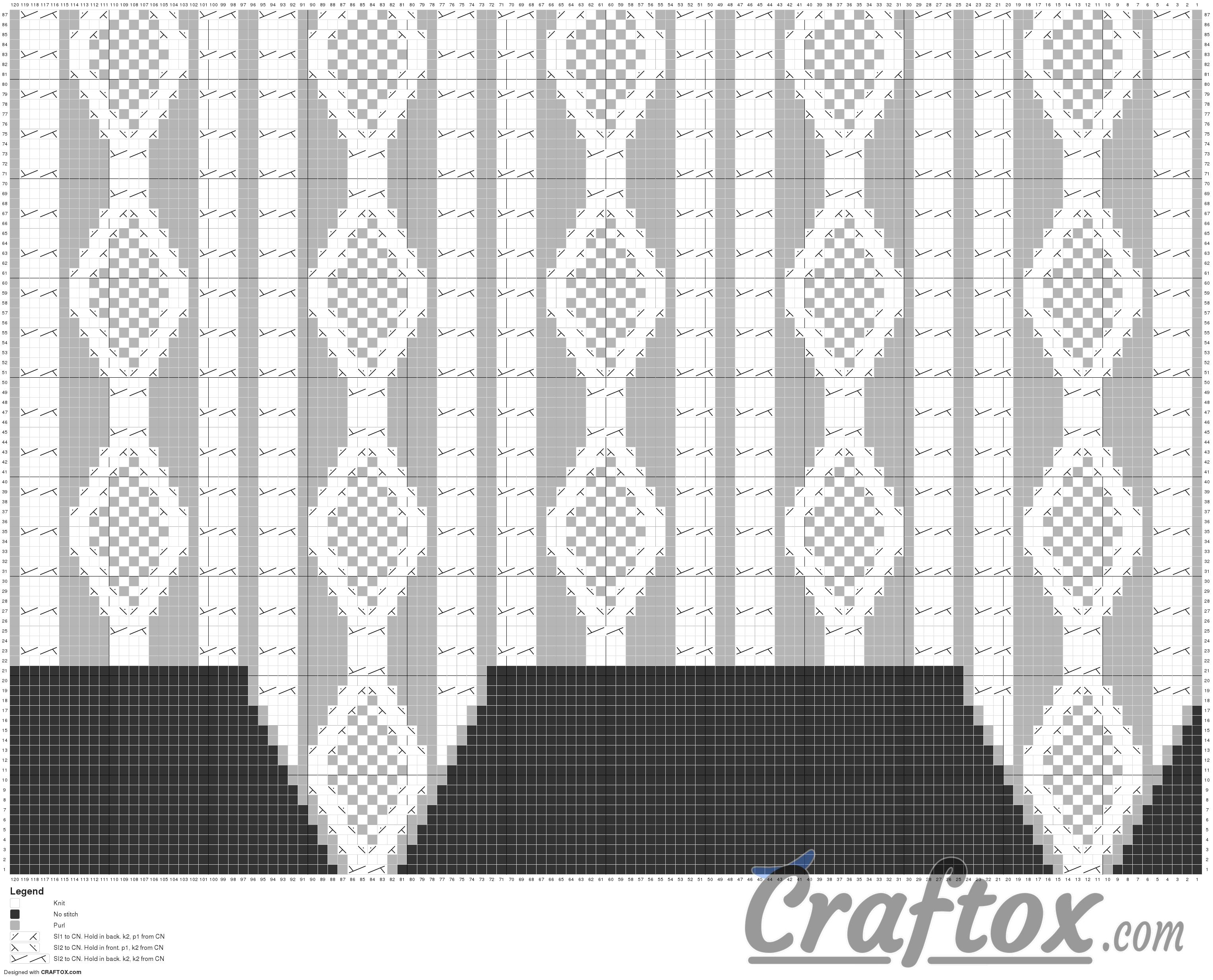 Pattern 1.