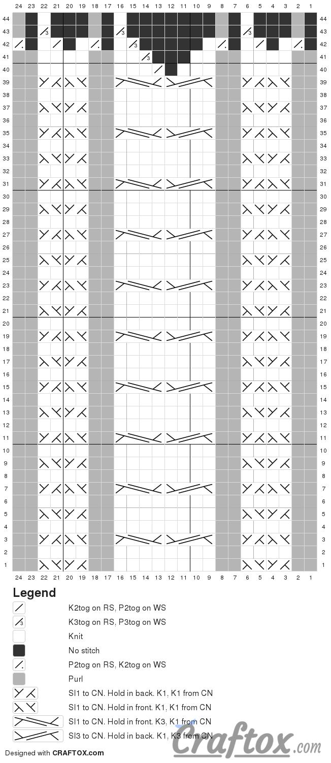 Knit cat ear hat. Free pattern (chart)