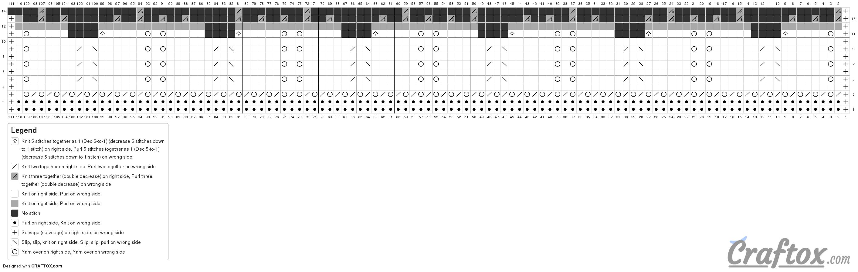Pattern chart 2. Flower