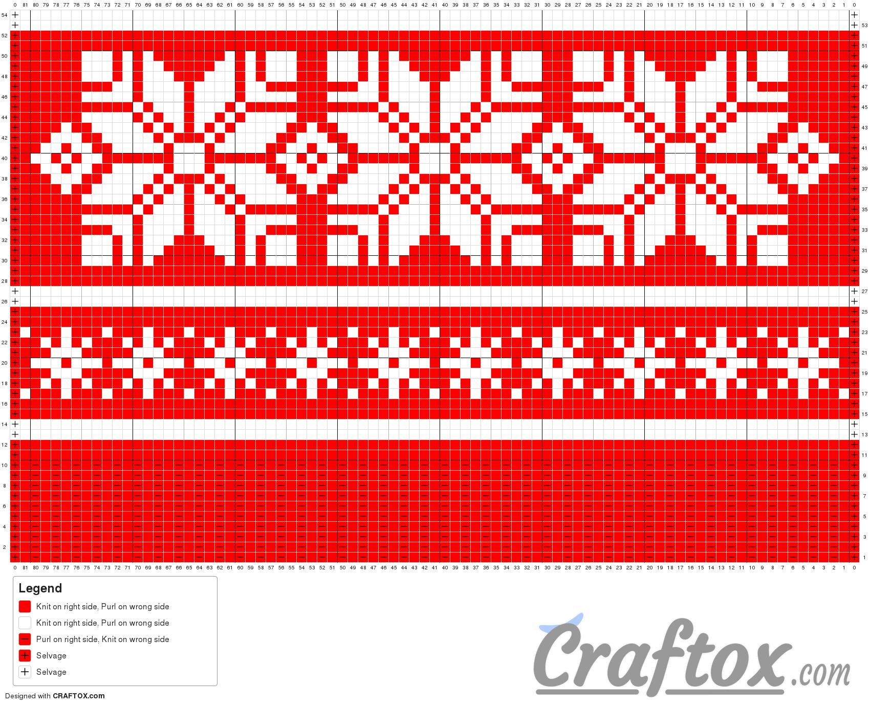 Pattern chart 1. Tunic (dress). Bottom.