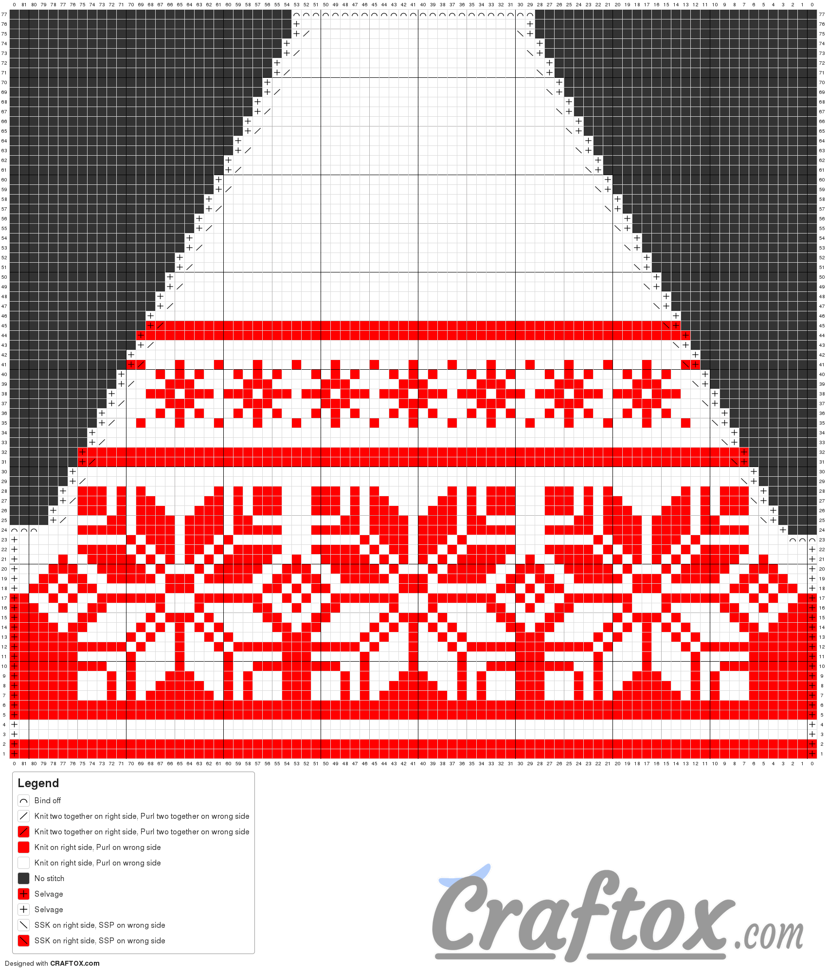 Pattern chart 2. Tunic (dress). Top back.