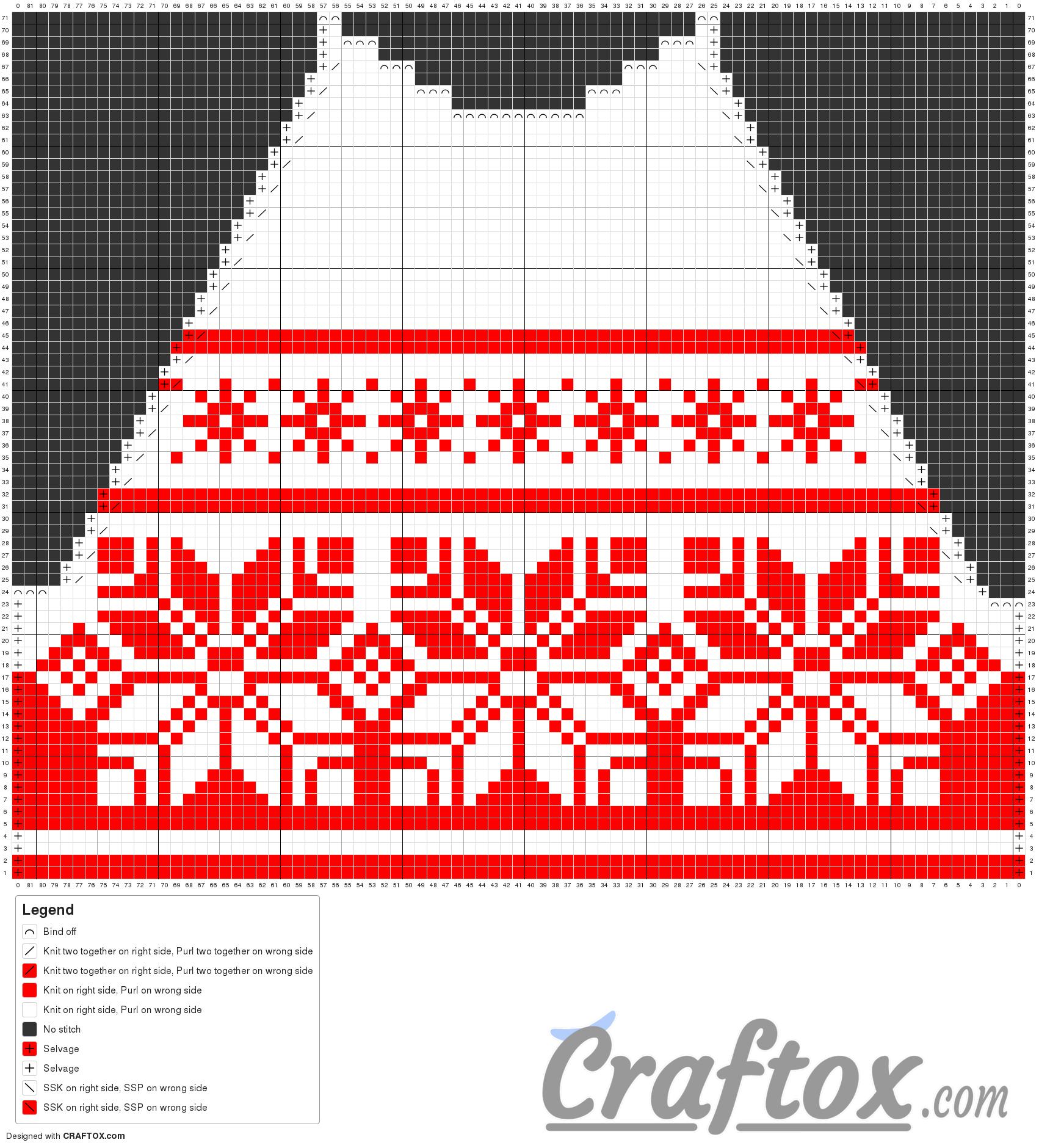 Pattern chart 3. Tunic (dress). Top front.