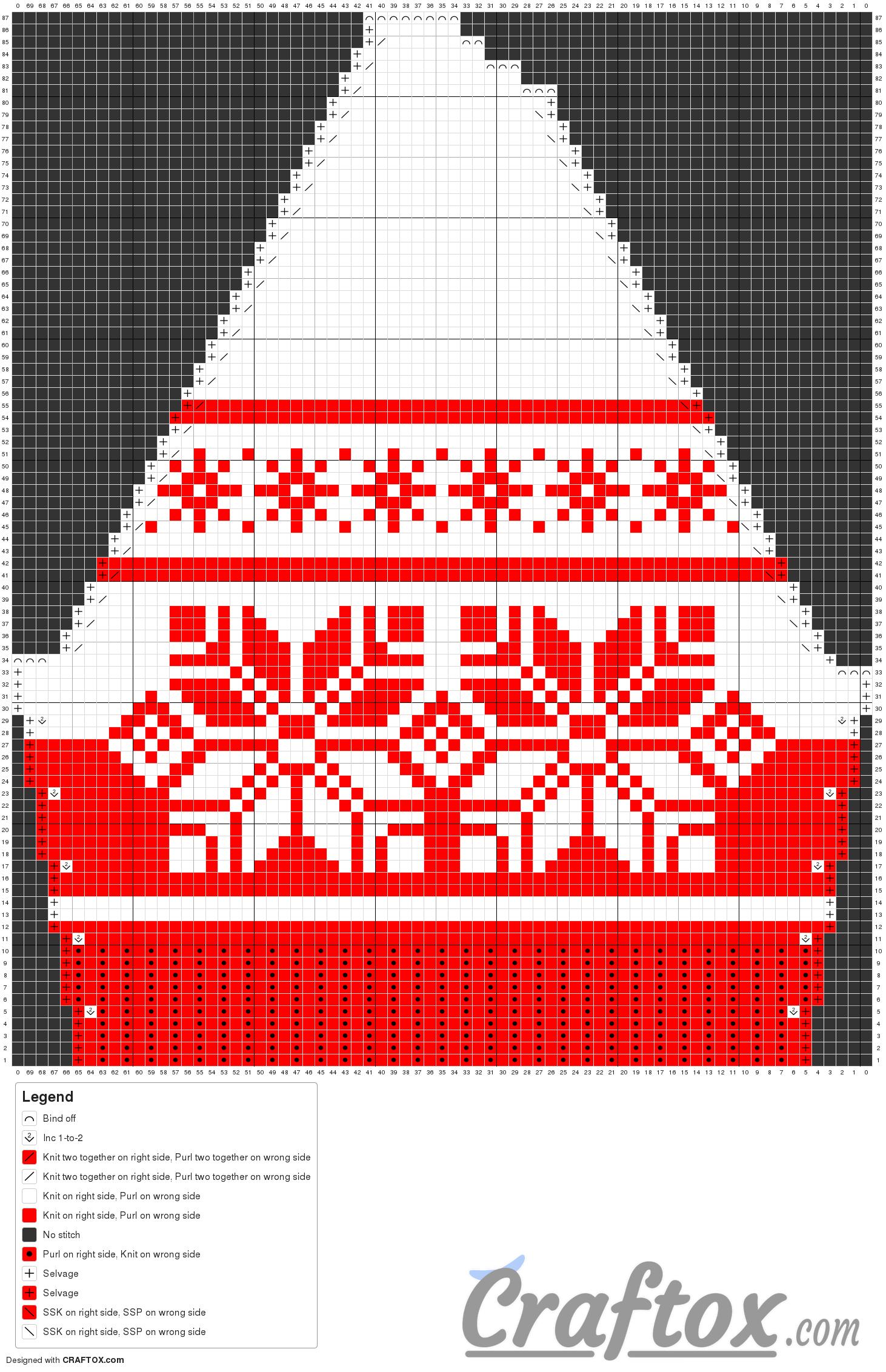 Pattern chart 4. Tunic (dress). Left sleeve.