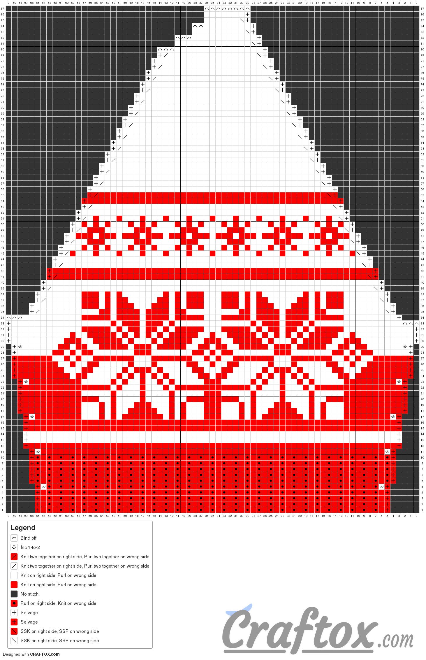 Pattern chart 5. Tunic (dress). Right sleeve.
