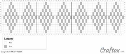 Chart 1: Ponytail hat Holly free knitting pattern