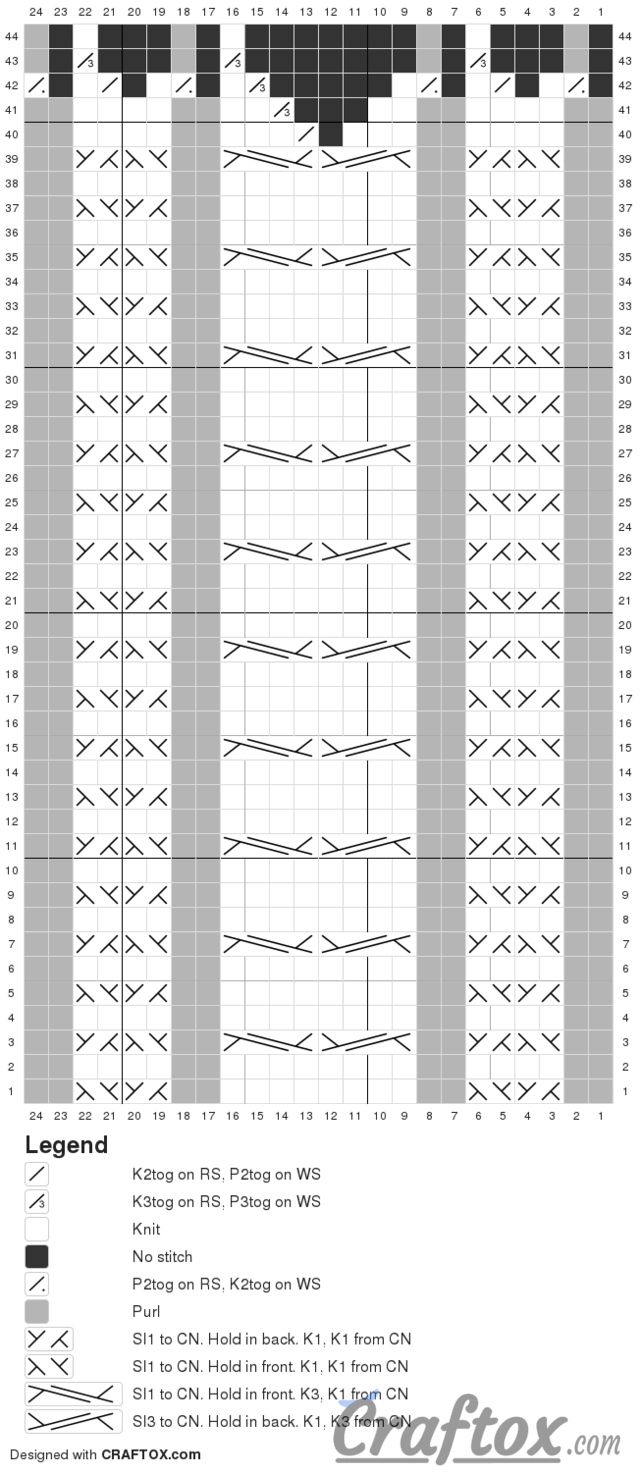 Cat Knitting Pattern Chart : Knit cat ear hat. Free pattern.